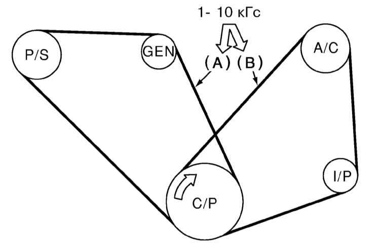 Схема прокладки ремней привода